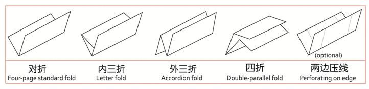 folding01