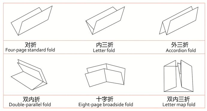 folding02